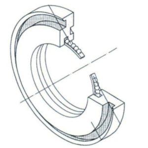 Contracutit Hartie, Carton, Circular Inferior